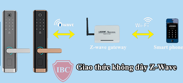 giao-thức-Z-Wave